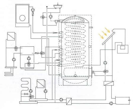 Система отопления для людей