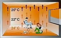 Компания ТЕПЛИС, инженерные коммцникации, теплый пол, водяной теплый пол...